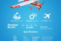 Aviation Geek - It's a Pilot Thing / Airplanes, flying, and plane driving!