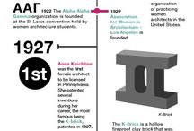 Arch | Infographics / Discover engaging graphics that illustrate the latest architecture trends and facts. From the impact of color to advancements in architecture, there's plenty to see and read about on this informative board from ALPOLIC Materials.