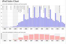 Innovation Data / by Matthew Greeley