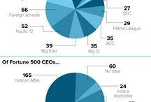 CEOs, Leaders, Visionaries, Thinkers