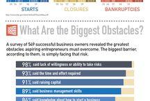 Startup'y & przedsiębiorczość