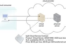 "Cloud Computing / Resources for people trying to understand or become familiar with ""the cloud"". What is it? What does it do? Why would I use it? / by Geoff Hill"