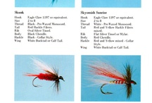 Fly tying / Mouchy