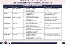 Docent / Tips voor docenten en opleiding PDG