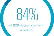B2B Referral Marketing
