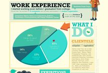 design.infographics. / by Brittany Zachary