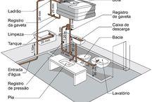 hidraulica banheiro