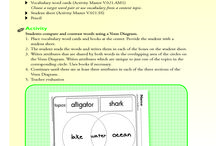 L.K.5c Kindergarten-Language / These activities were designed as small group activities to provide students with additional opportunities to practice skills that were previously instructed. Click on image to view activity. Images are linked to activities as pdf files.