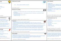 """Canvas de proyectos de referencia / En este Pinterest podemos ver algunos de los CANVAS desarrollados en el curso de ABP del CRIF """"Las Acacias""""."""