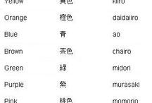 Japonština skills
