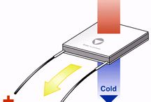 thermoelectric energy
