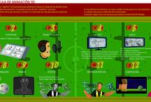 Infografias / infomasgrafias.blogspot.com