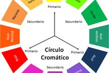 Escala das cores e suas combinações