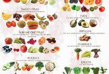 Anti Inflammatory Lifestyle