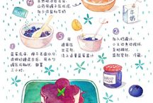 Illustration Recipe