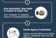 Buy your second home in Spain / We will help you to get there. We are the must know source on the Spanish Residential Market