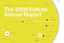 Design: Annual Reports / by Wayne Ford