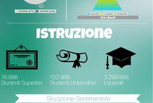 Infografiche - Facebook / Infografiche presenti sul Web su Facebook
