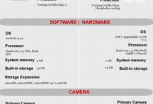 Digit Diary / Info graphics on technology updates