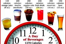 Sugary and Alcohol Loaded Drinks Make YOu Fat / Miami Endcrinoloigst, Dr Richard Lipman M.D. reports in recent publication that sugary drinks and drinks with alcohol are one of the most important causes of weight gain and failure to lose weight and are the easiest to change. Download free Miami Diet Plan at http://www.bestbuyhcg.c