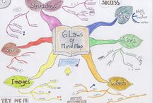 Mind Map / A theory Mind Map. By drawings concept