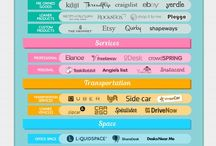 infographic / infographic images about sharing economy. peer to peer sharing,.