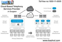 Cloud Based Telephony Services Provider In Gurgaon