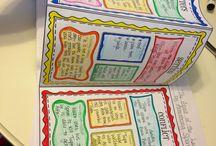 Homeschool Language Ideas