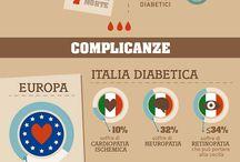 Infografiche medicina