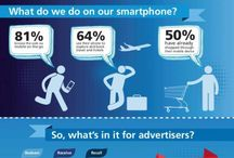 It's a fact! / Interesting, funny and surprising facts about technology and digital devices.