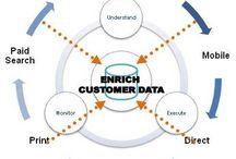 customer relationship management / Todo sobre CRM y Social CRM