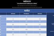 TABLAS DE MEDIDAS / Tablas de medidas para tejer distintas piezas a Crochet o Ganchillo.