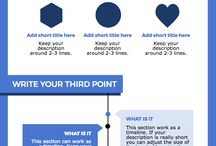 Creating Infographic