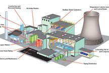 Coal and Electricity / This board is about the process of making electricity from coal.