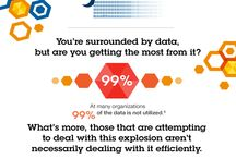 Big Data Trends 2014 / Posting pins on Big Data, Cloud Technology, Flash Storage and Smart Computing