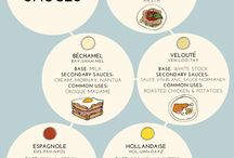 Culinary/Foods