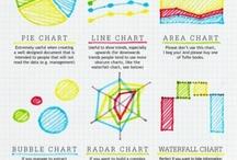 Dataviz et infographies