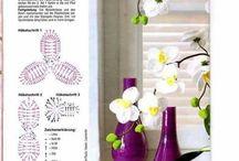 kytky s návody