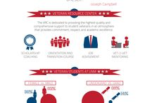 UNM Foundation Infographics