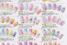 Nail image contents