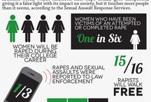 Infographic poster sexual violence