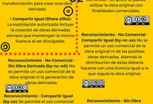Infografías sobre Creative Commons / Selección de Infografías sobre Creative Commons de alumnos 1º Bachillerato en clases de TIC. IES Isabel Perillán y Quirós