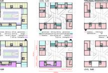 Mimari / Konut tipleri