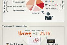 Study Tips and Skills