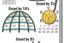 ACMNA012 / Year 1 Maths - Number Patrerns