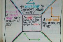 Math Anchors