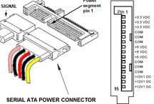 PC SATA İDE CONNECTORS