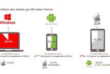 Usages numériques