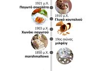 Sweet Infographics