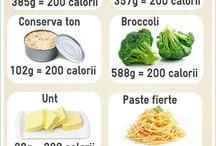 calorii hrana